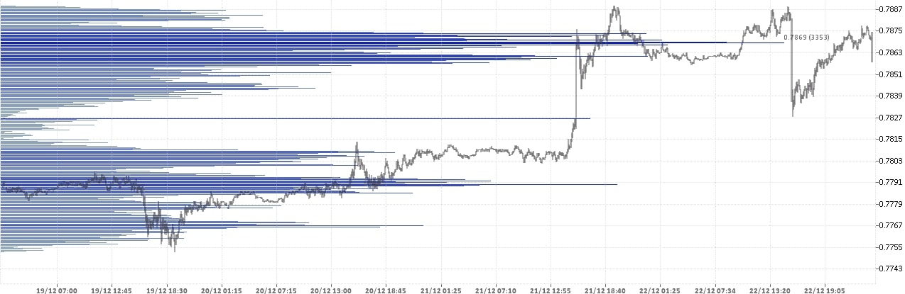 Доллар США канадский доллар - USD CAD. Состояние рынка форекс на 25.12.2017
